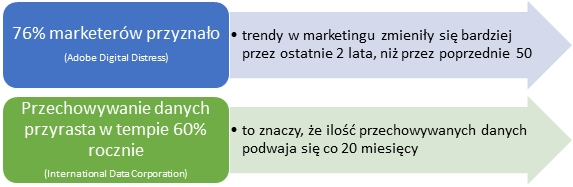 marketing_intelligence_facts