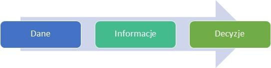 marketing_intelligence_knowedge