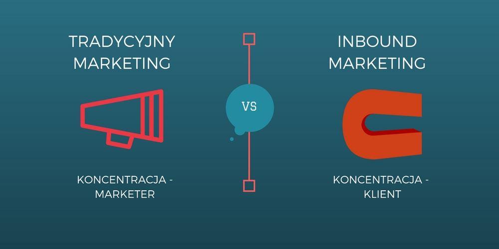 inbound-marketing-a-tradycyjny-marketing
